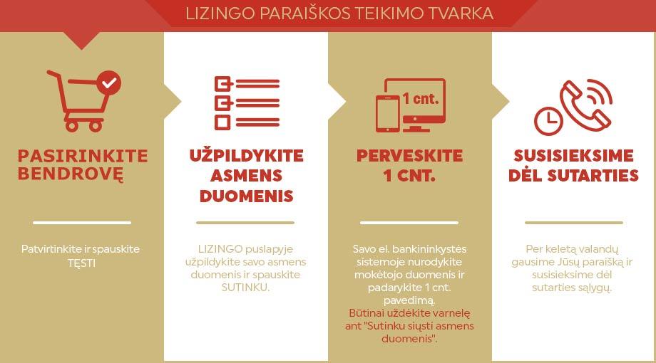 Infografikas lizingas