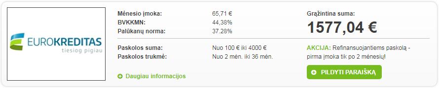 eurokredit
